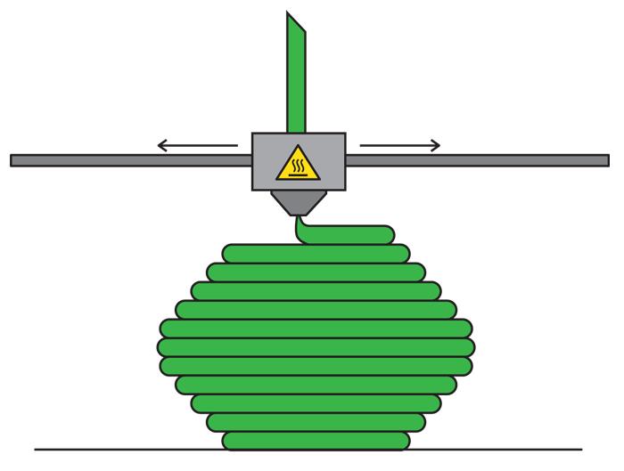 fused filament